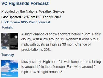 VR Forecast 02-19-18