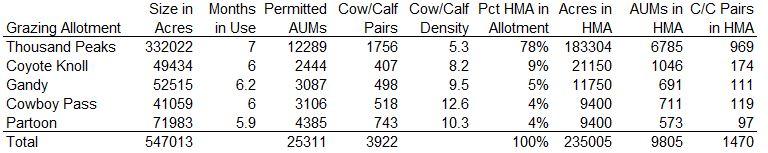 Confusion Calcs-1
