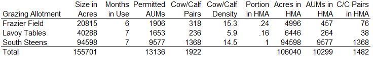South Steens HMA Calcs-1