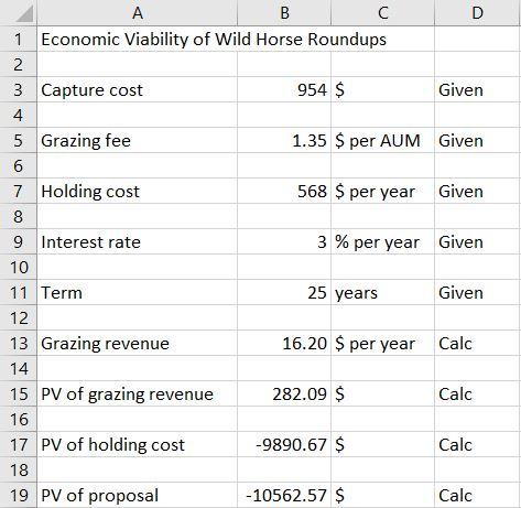 Economic Viability of Wild Horse Roundups-1
