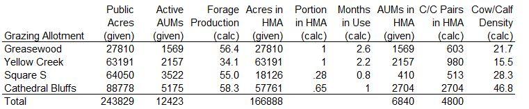 Piceance HMA Calcs 02-07-21