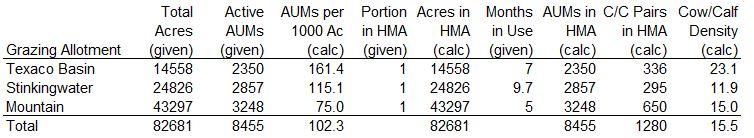 Stinkingwater HMA Calcs 08-10-21
